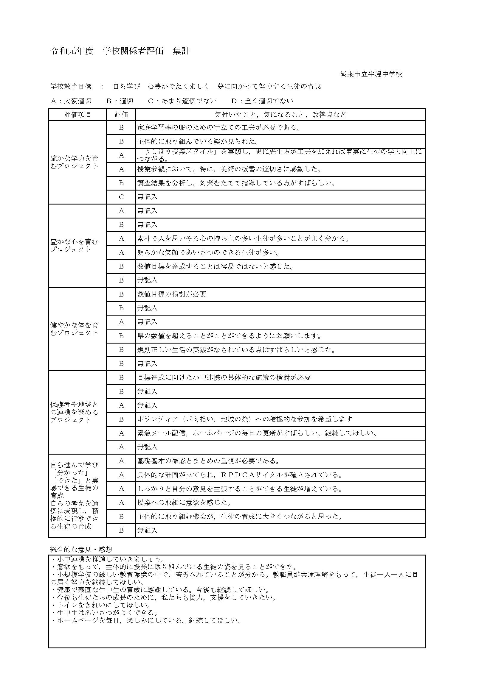 R1評価シート_集計\\